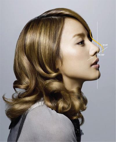 Người phương Đông và phương Tây quan niệm thế nào về dáng mũi đẹp? 2