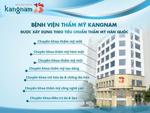 Bệnh viện thẩm mỹ kangnam thành lập chuyên khoa thẩm mỹ mũi