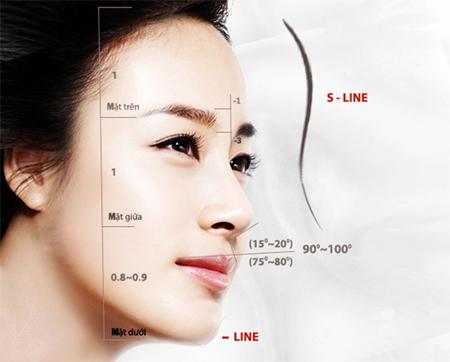 Nâng mũi S-line có tốt không, nâng mũi S-line ở đâu tốt